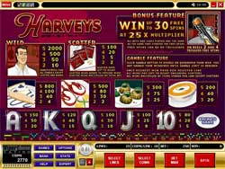 Harveys Payscreen