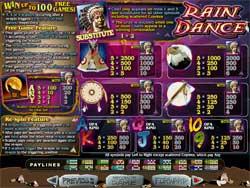 Raindance Payscreen