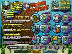 Sunken Treasure Payscreen